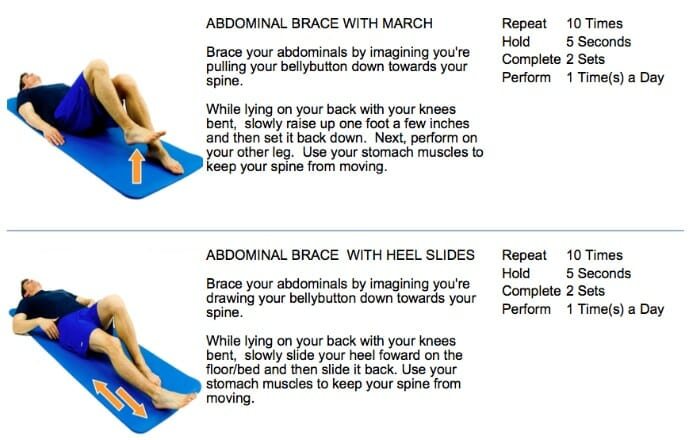 oakville chiropractor core activation exercises