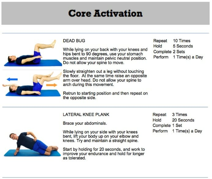 Best chiropractic recomended core exercises plank