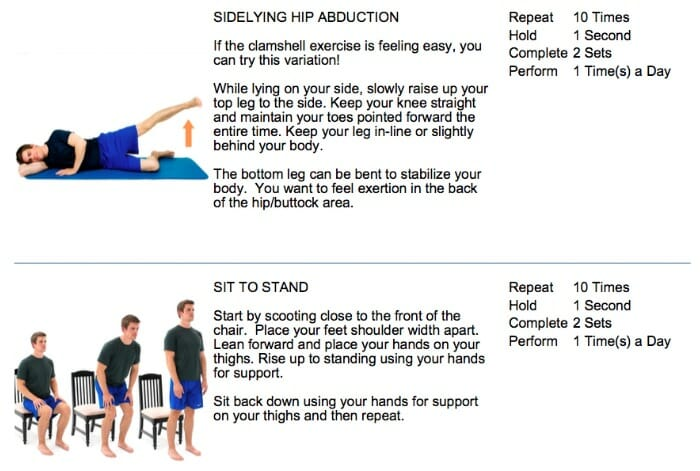 oakville chiropractor advanced stenosis exercise