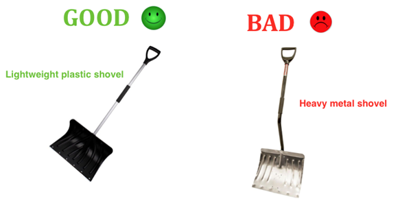 Approved Shovels from our Oakville Chiropractor